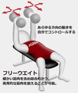 広島・福岡に8店舗展開 | 24時間使える個室ジム/ハコジム