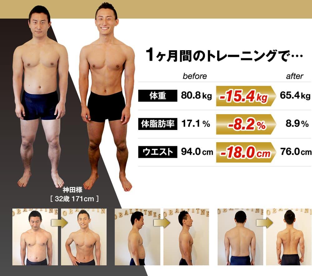 最高水準×最安値【グローバルフィットネスのパーソナルトレーニング】無料カウンセリング/Global fitness